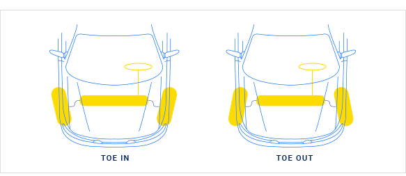 car-alignment-measurement-toe