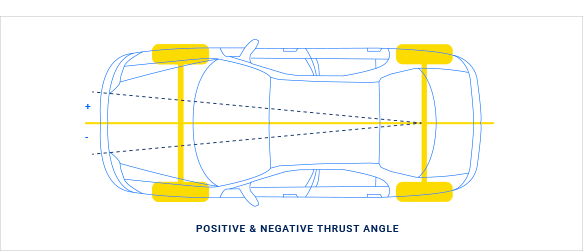 car-alignment-measurement-thrust